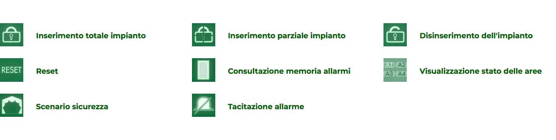 domotica | antintrusione | La2R Elettroimpianti