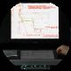 2014 - La2R Elettroimpianti - storia - innovazione processi aziendali